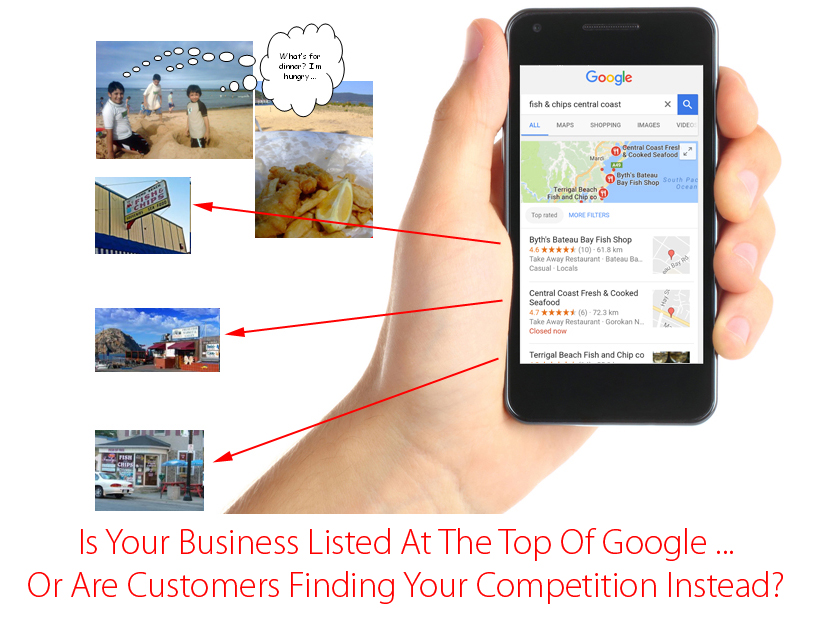Is your Business Listed At The Top Of Google ... Or Are Customers Finding Your Competitors Instead?